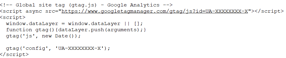 A Google Analytics Tracking Code